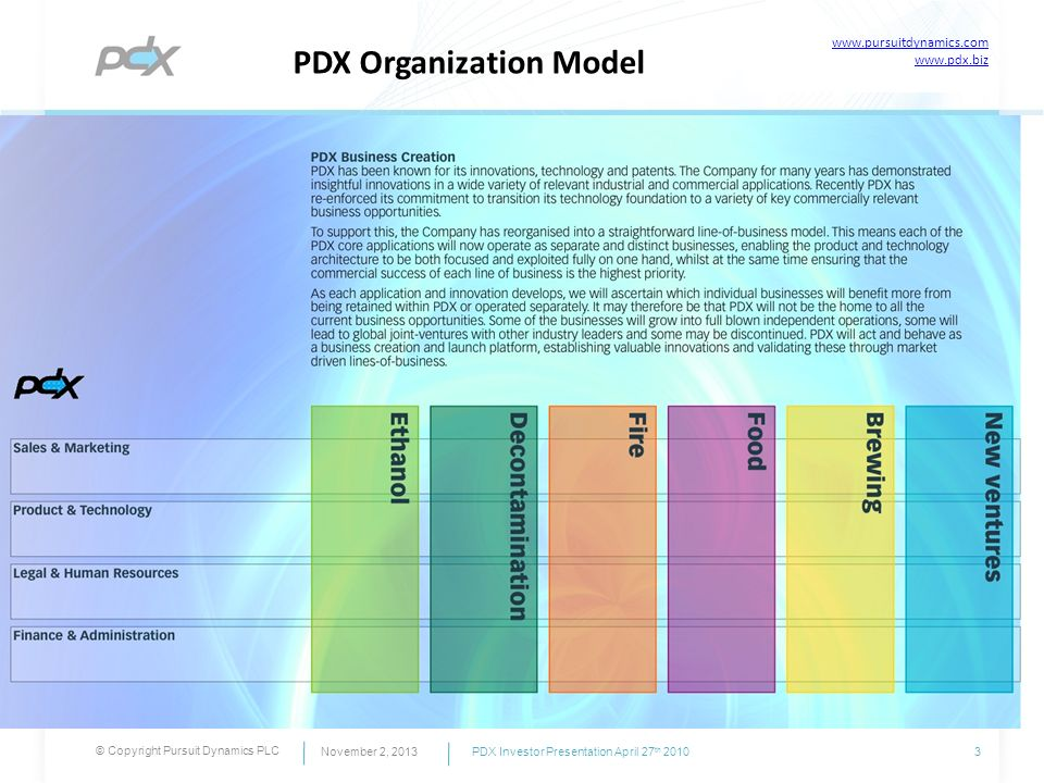 © Copyright Pursuit Dynamics PLC Business creation & focused perspectives The PDX operational focus will be driven by two main perspectives: – The commercialization of existing products and solutions to generate revenue opportunities in the short to medium term that will support the cash flow needs of the Company as best and as early as possible.