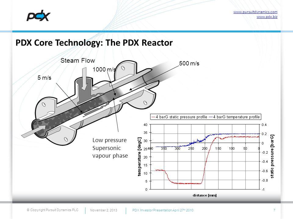 © Copyright Pursuit Dynamics PLC PDX Core Technology: The PDX Reactor Steam Flow Low pressure Supersonic vapour phase 5 m/s 1000 m/s 500 m/s 7November