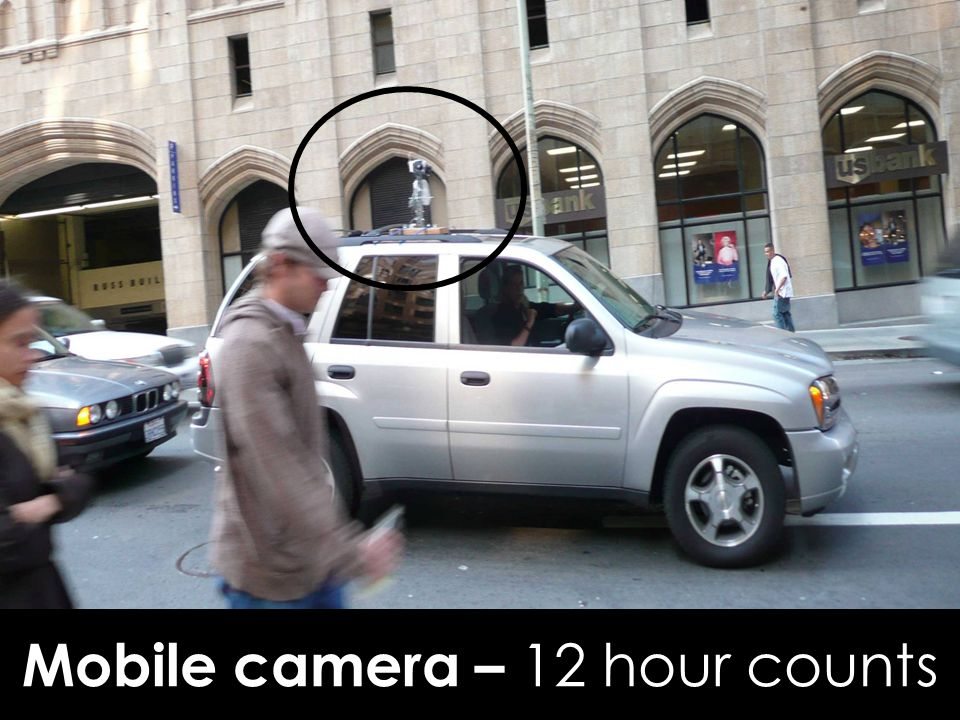 Mobile camera – 12 hour counts