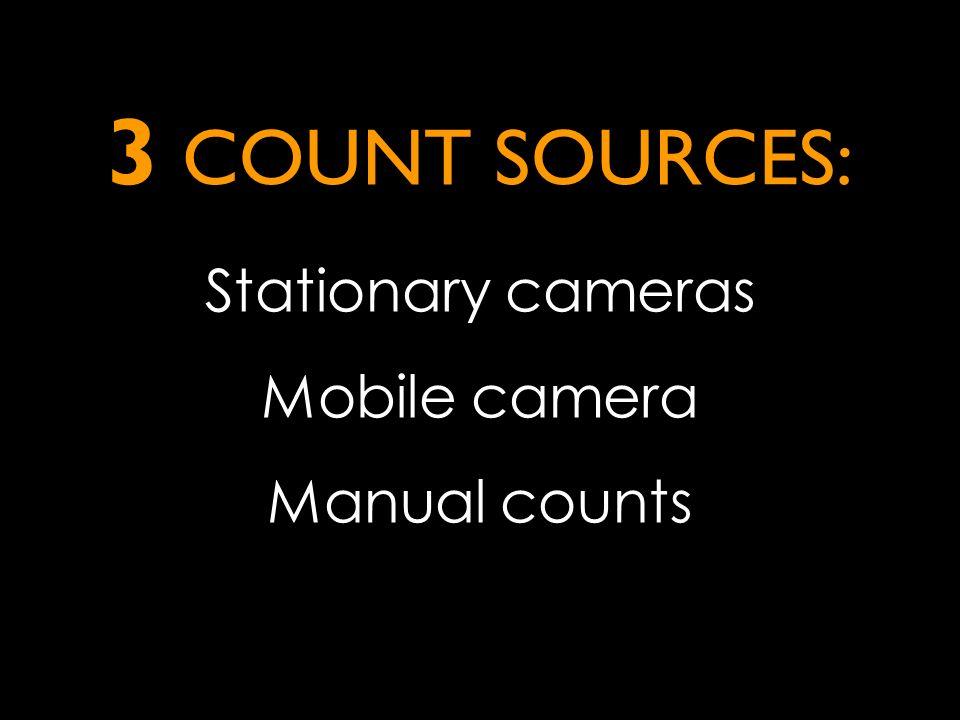 Stationary cameras – 18 hour counts