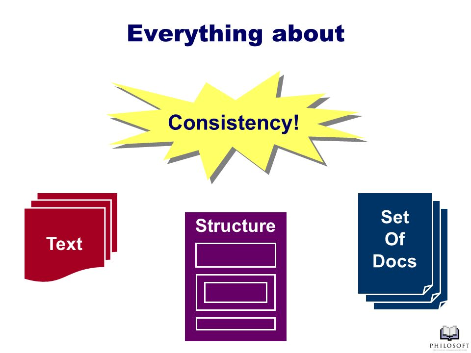Everything about Text Set Of Docs Structure Consistency!