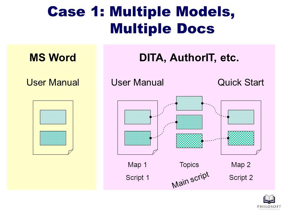 Case 1: Multiple Models, Multiple Docs User Manual Map 1 Script 1 Map 2 Script 2 Topics User ManualQuick Start MS WordDITA, AuthorIT, etc. Main script