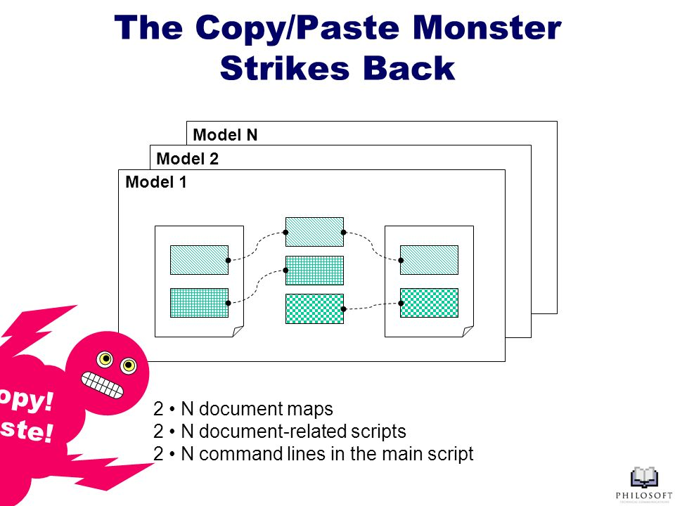 The Copy/Paste Monster Strikes Back Model N Model 2 Model 1 2 N document maps 2 N document-related scripts 2 N command lines in the main script Copy!