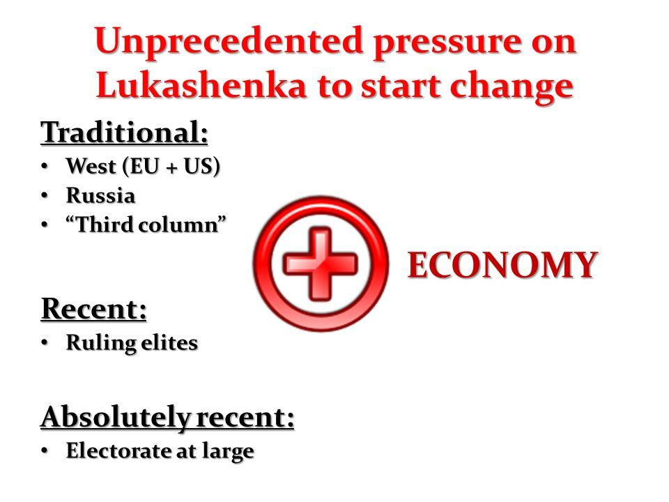 Unprecedented pressure on Lukashenka to start change Traditional: West (EU + US) West (EU + US) Russia Russia Third column Third columnECONOMYRecent: