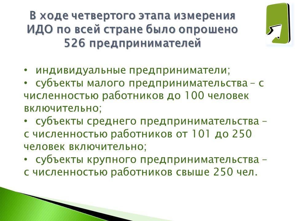 В ходе четвертого этапа измерения ИДО по всей стране было опрошено 526 предпринимателей индивидуальные предприниматели; субъекты малого предпринимател