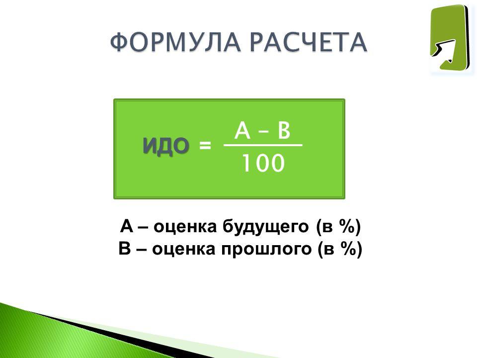A – B 100 ИДО ИДО = A – оценка будущего (в %) B – оценка прошлого (в %)