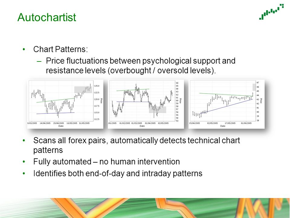 Autochartist Chart Patterns: –Price fluctuations between psychological support and resistance levels (overbought / oversold levels). Scans all forex p