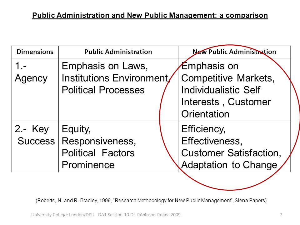 Public Administration and New Public Management: a comparison (Roberts, N. and R. Bradley, 1999, Research Methodology for New Public Management, Siena