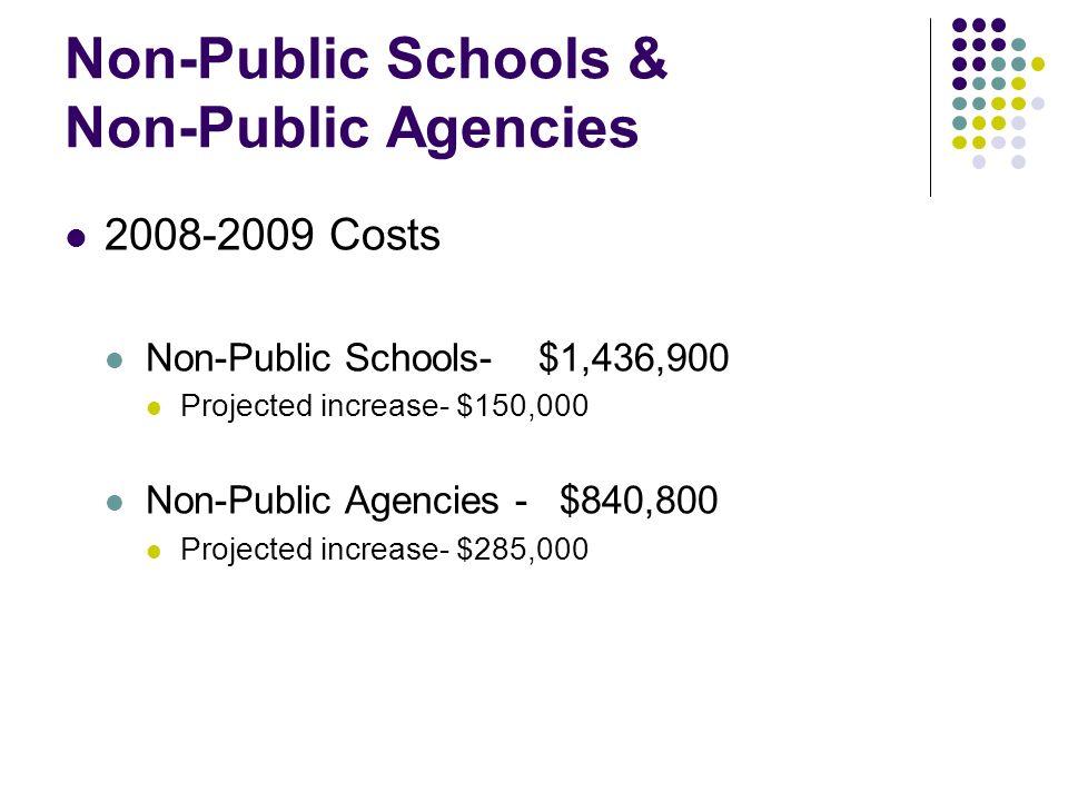 Non-Public Schools & Non-Public Agencies 2008-2009 Costs Non-Public Schools- $1,436,900 Projected increase- $150,000 Non-Public Agencies - $840,800 Pr