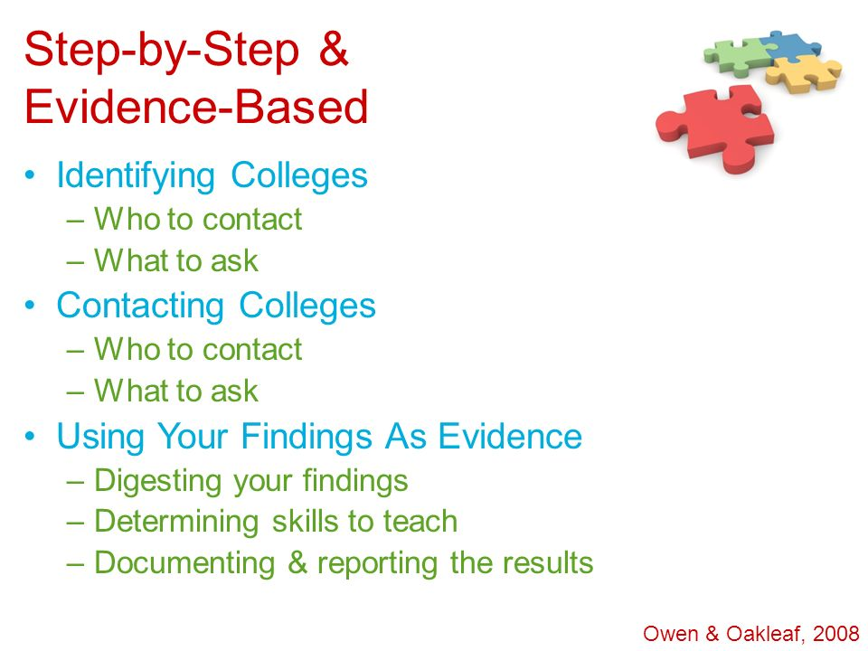 Step-by-Step & Evidence-Based Identifying Colleges –Who to contact –What to ask Contacting Colleges –Who to contact –What to ask Using Your Findings A