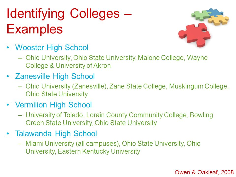 Identifying Colleges – Examples Wooster High School –Ohio University, Ohio State University, Malone College, Wayne College & University of Akron Zanes