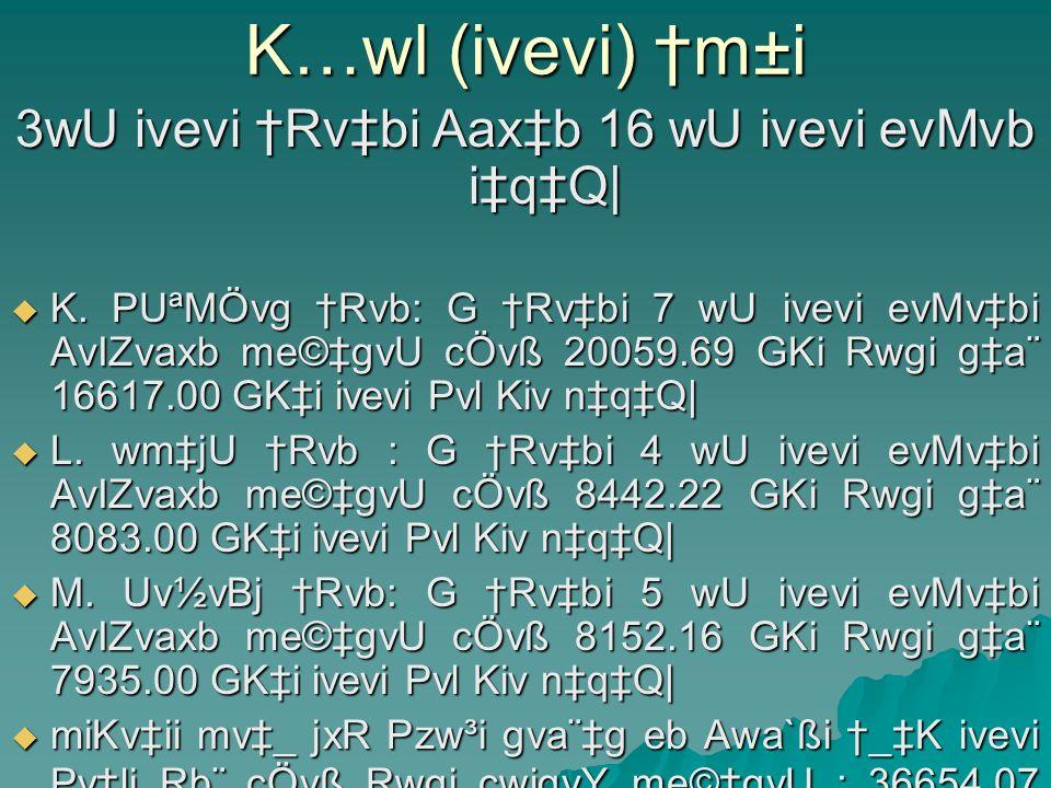 K…wl (ivevi) m±i 3wU ivevi Rvbi Aaxb 16 wU ivevi evMvb iqQ| K.