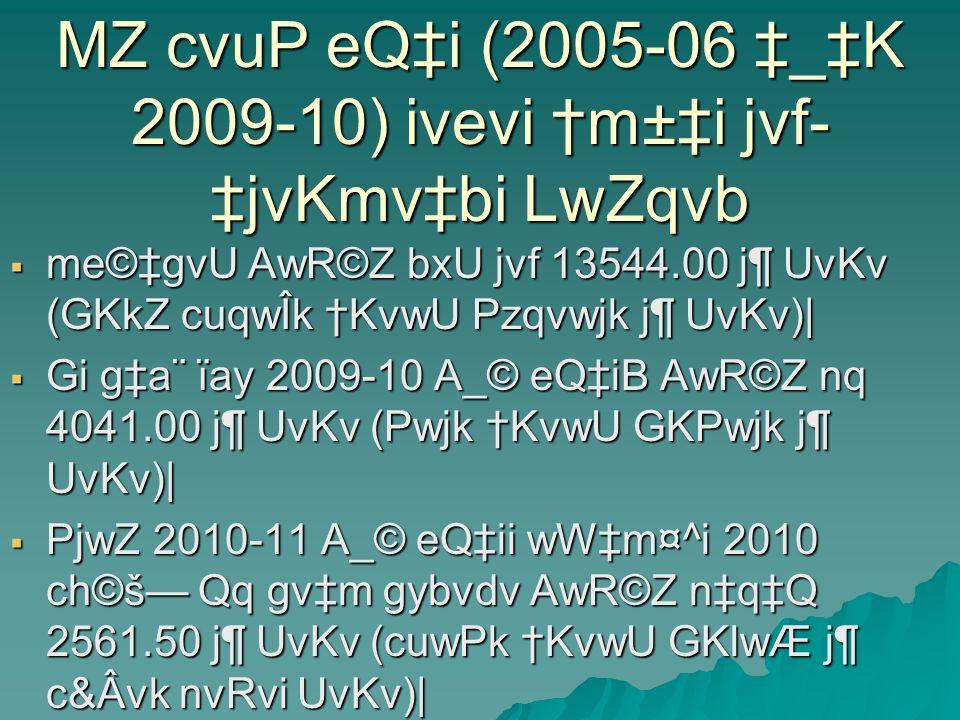 MZ cvuP eQi (2005-06 _K 2009-10) ivevi m±i jvf- jvKmvbi LwZqvb me©gvU AwR©Z bxU jvf 13544.00 j¶ UvKv (GKkZ cuqwÎk KvwU Pzqvwjk j¶ UvKv)| me©gvU AwR©Z bxU jvf 13544.00 j¶ UvKv (GKkZ cuqwÎk KvwU Pzqvwjk j¶ UvKv)| Gi ga¨ ïay 2009-10 A_© eQiB AwR©Z nq 4041.00 j¶ UvKv (Pwjk KvwU GKPwjk j¶ UvKv)| Gi ga¨ ïay 2009-10 A_© eQiB AwR©Z nq 4041.00 j¶ UvKv (Pwjk KvwU GKPwjk j¶ UvKv)| PjwZ 2010-11 A_© eQii wWm¤^i 2010 ch©š Qq gvm gybvdv AwR©Z nqQ 2561.50 j¶ UvKv (cuwPk KvwU GKlwÆ j¶ c&Âvk nvRvi UvKv)| PjwZ 2010-11 A_© eQii wWm¤^i 2010 ch©š Qq gvm gybvdv AwR©Z nqQ 2561.50 j¶ UvKv (cuwPk KvwU GKlwÆ j¶ c&Âvk nvRvi UvKv)|