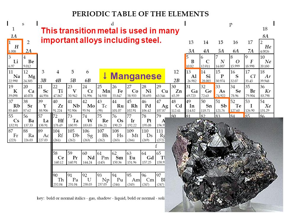 This transition metal is used in many important alloys including steel. Manganese
