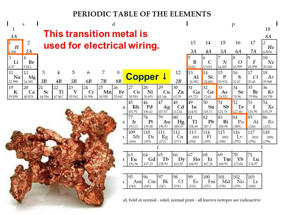 This transition metal is used for electrical wiring. Copper
