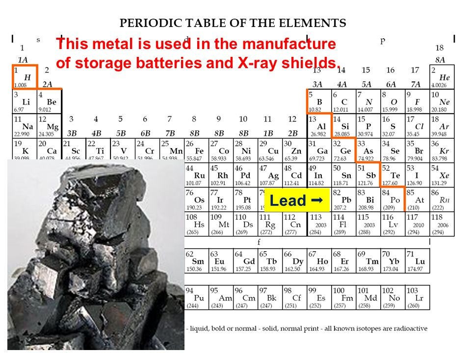 This metal is used in the manufacture of storage batteries and X-ray shields. Lead
