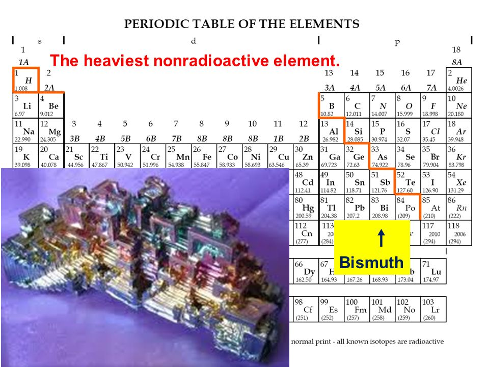 The heaviest nonradioactive element. Bismuth