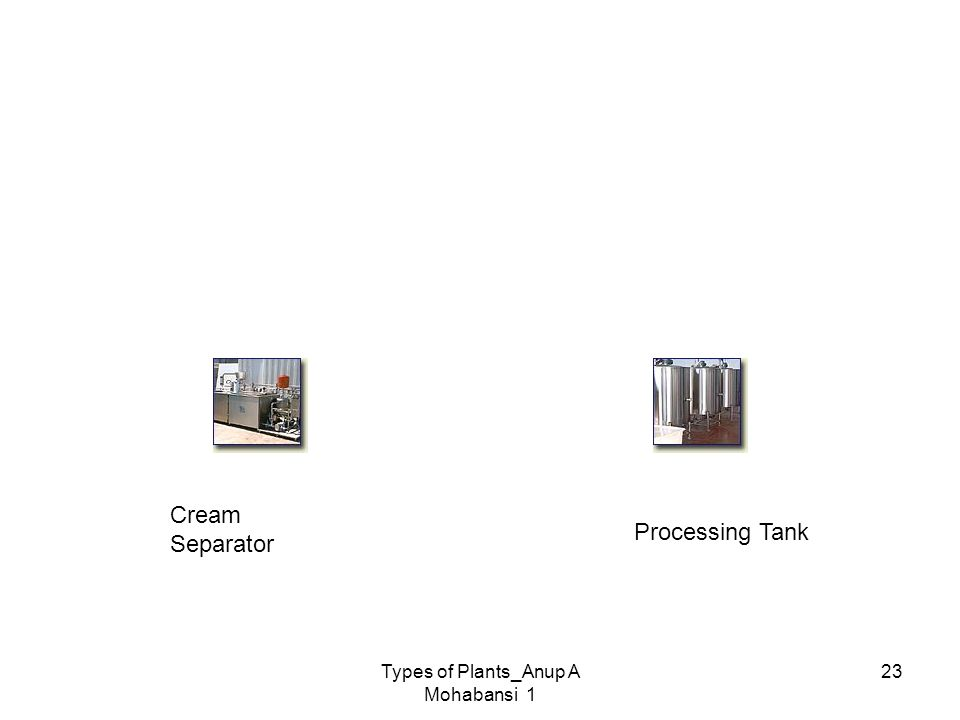 Types of Plants_Anup A Mohabansi 1 23 Cream Separator Processing Tank