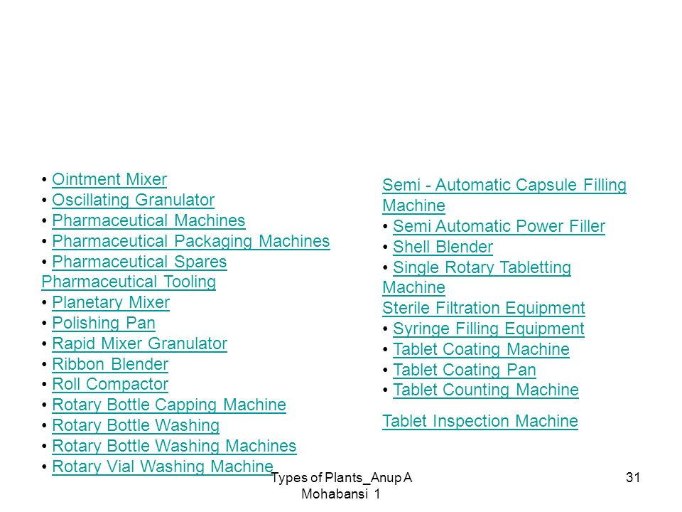 Types of Plants_Anup A Mohabansi 1 31 Ointment Mixer Oscillating Granulator Pharmaceutical Machines Pharmaceutical Packaging Machines Pharmaceutical S