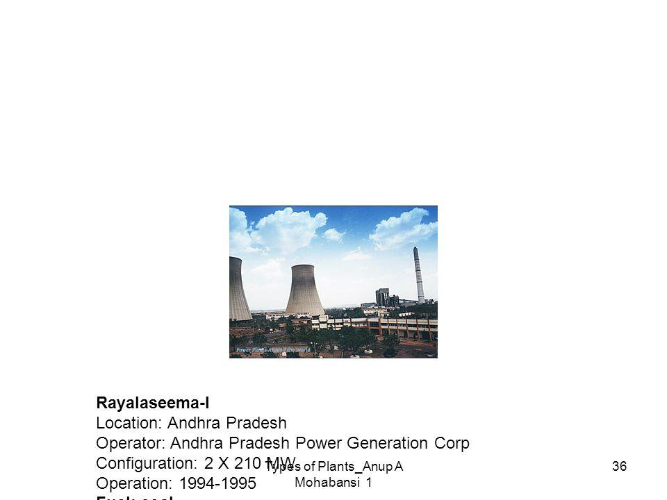 Types of Plants_Anup A Mohabansi 1 36 Rayalaseema-I Location: Andhra Pradesh Operator: Andhra Pradesh Power Generation Corp Configuration: 2 X 210 MW