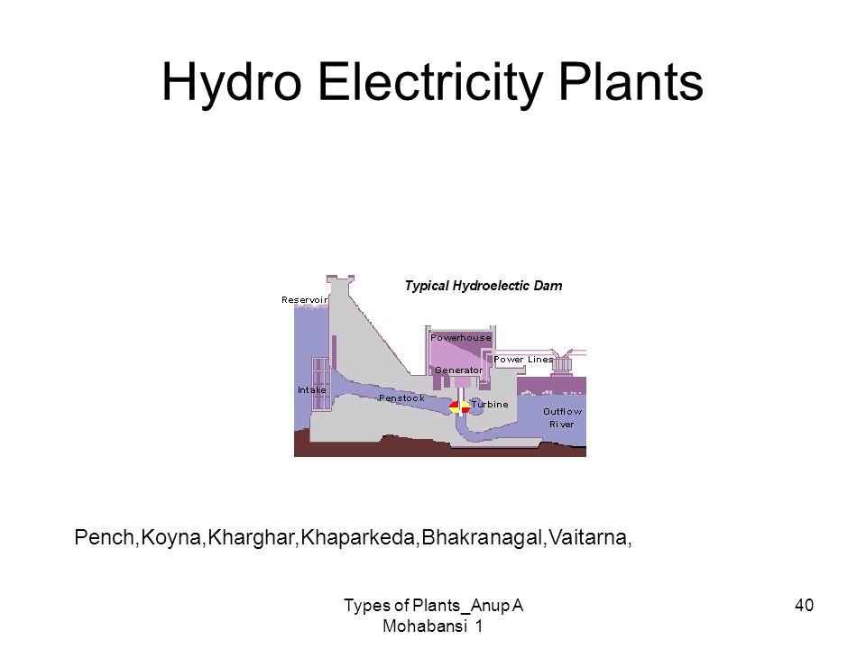 Types of Plants_Anup A Mohabansi 1 40 Hydro Electricity Plants Pench,Koyna,Kharghar,Khaparkeda,Bhakranagal,Vaitarna,