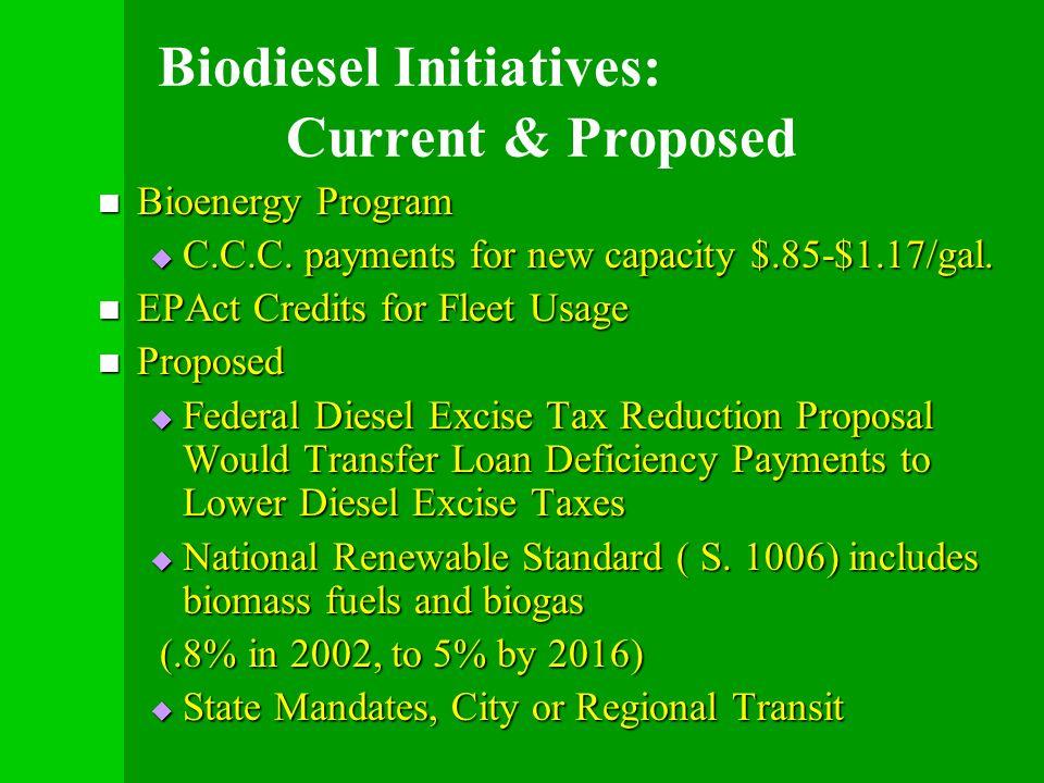 Biodiesel Initiatives: Current & Proposed Bioenergy Program Bioenergy Program C.C.C. payments for new capacity $.85-$1.17/gal. C.C.C. payments for new