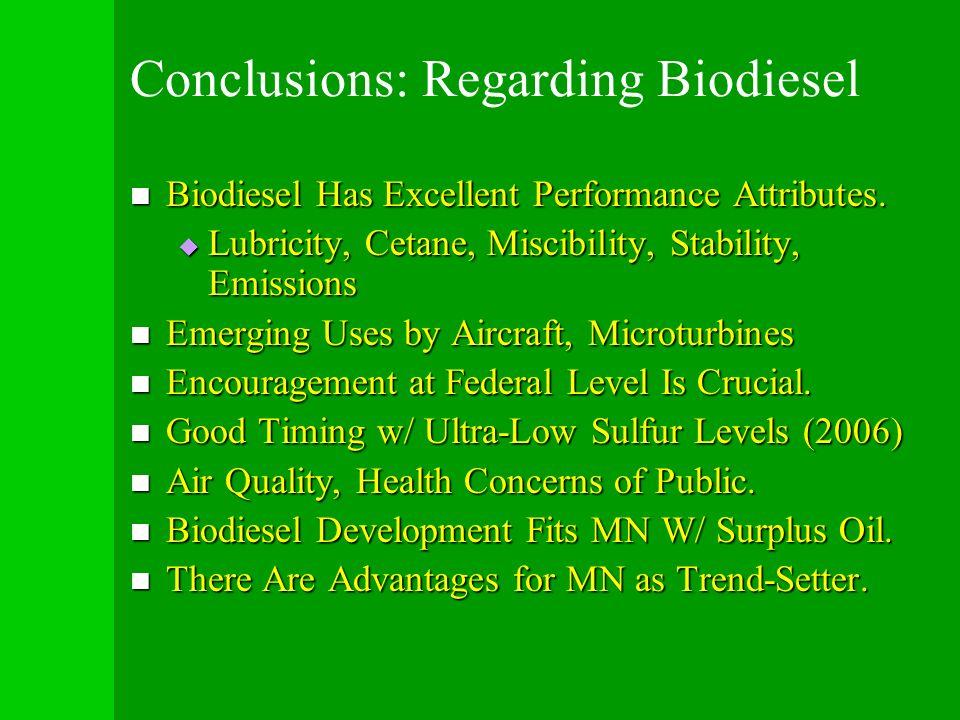Conclusions: Regarding Biodiesel Biodiesel Has Excellent Performance Attributes. Biodiesel Has Excellent Performance Attributes. Lubricity, Cetane, Mi
