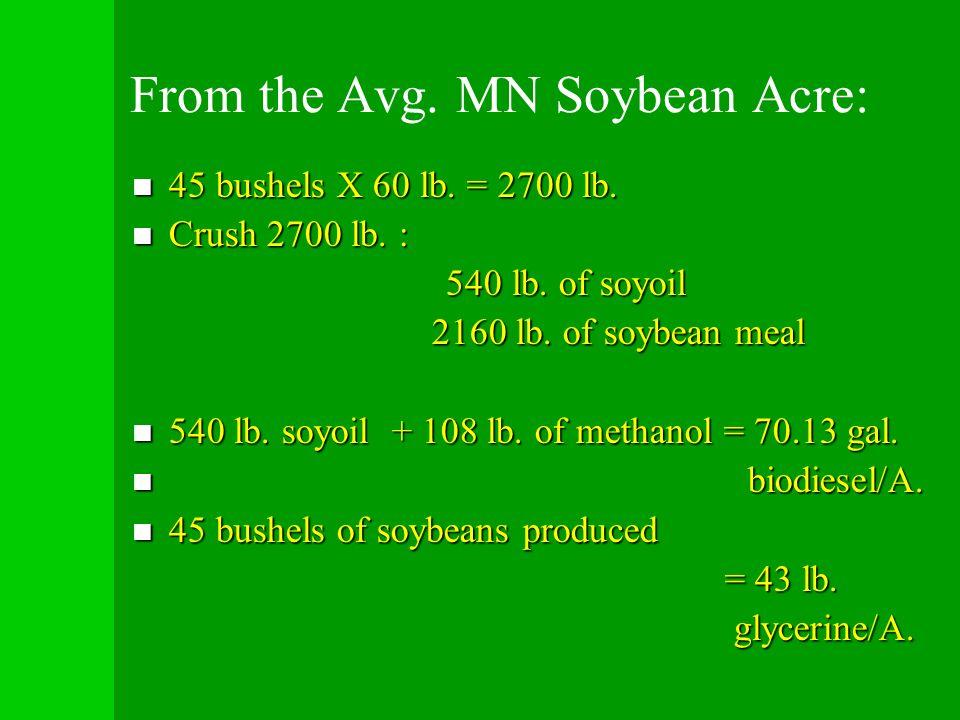 From the Avg. MN Soybean Acre: 45 bushels X 60 lb. = 2700 lb. 45 bushels X 60 lb. = 2700 lb. Crush 2700 lb. : Crush 2700 lb. : 540 lb. of soyoil 540 l