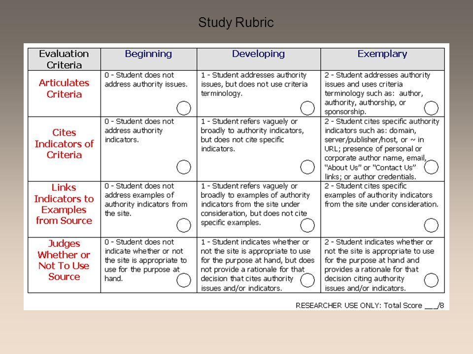 Study Rubric