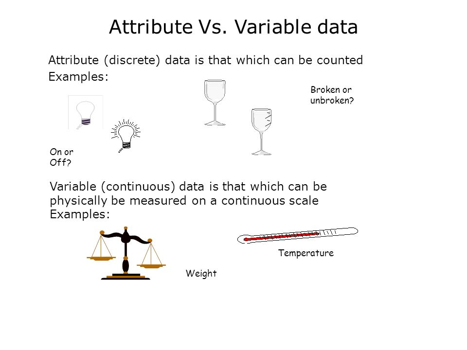 Attribute (discrete) data is that which can be counted Examples: On or Off.