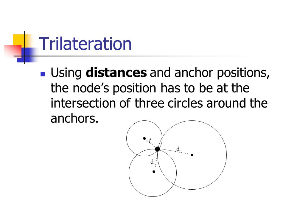 Trilateration Using distances and anchor positions, the nodes position has to be at the intersection of three circles around the anchors. d d d