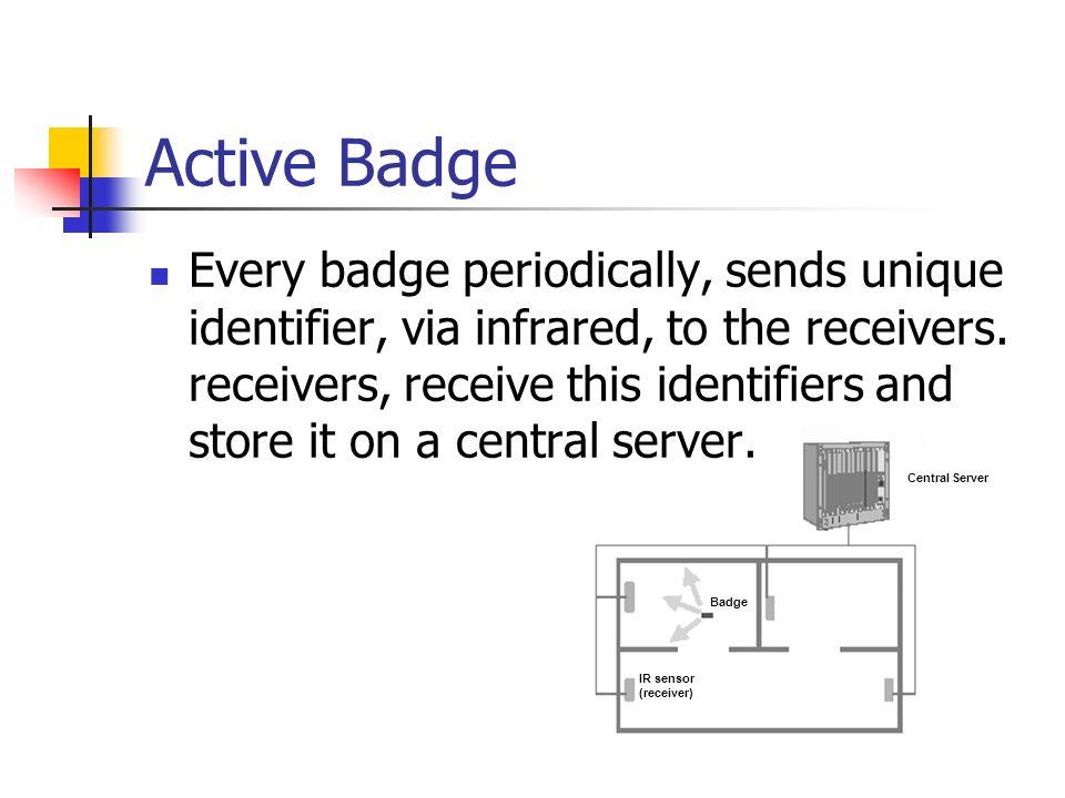 Active Badge IR sensor (receiver) Central Server Badge Every badge periodically, sends unique identifier, via infrared, to the receivers. receivers, r