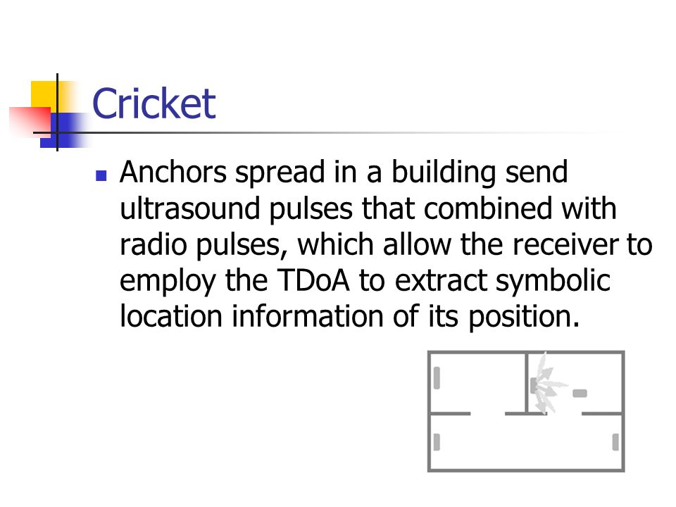 Cricket Anchors spread in a building send ultrasound pulses that combined with radio pulses, which allow the receiver to employ the TDoA to extract sy