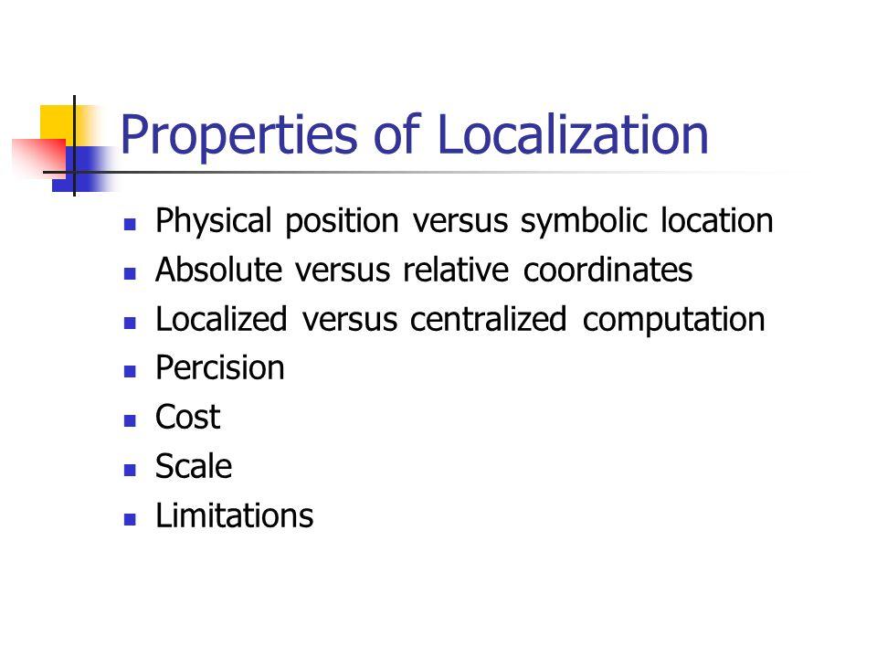 DV Hop L1 calculates average hope length : So do L2 and L3 :