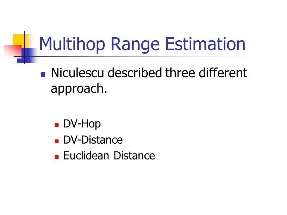 Multihop Range Estimation Niculescu described three different approach. DV-Hop DV-Distance Euclidean Distance