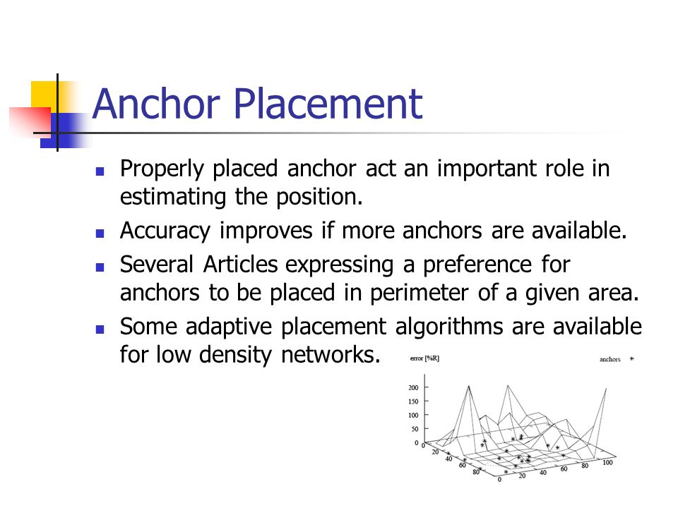 Anchor Placement Properly placed anchor act an important role in estimating the position. Accuracy improves if more anchors are available. Several Art