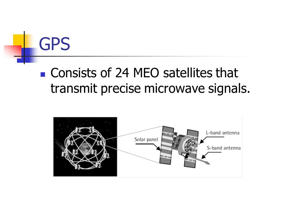 GPS Consists of 24 MEO satellites that transmit precise microwave signals.