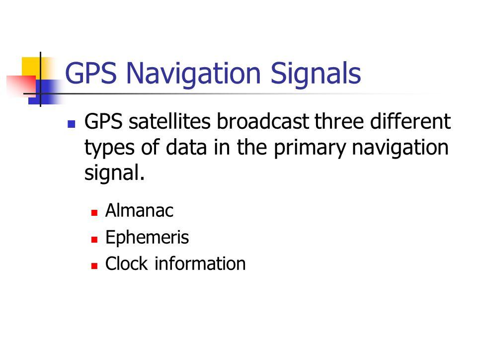 GPS Navigation Signals GPS satellites broadcast three different types of data in the primary navigation signal. Almanac Ephemeris Clock information