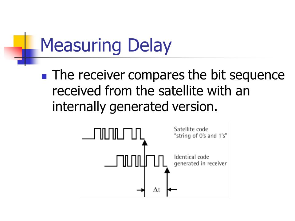 Measuring Delay The receiver compares the bit sequence received from the satellite with an internally generated version.
