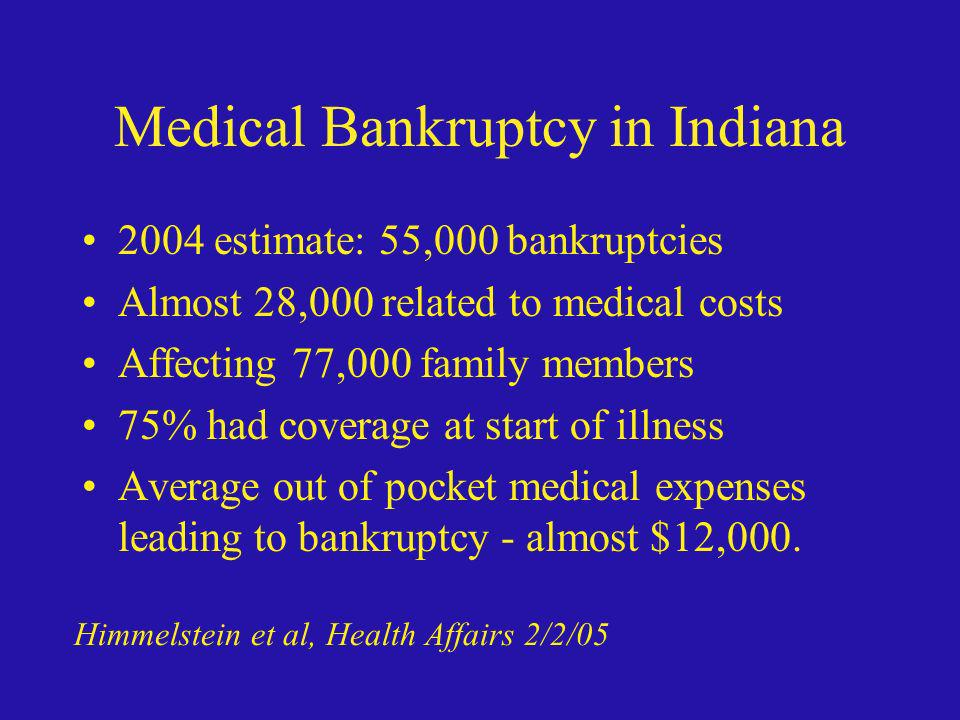 Medical Bankruptcy in Indiana 2004 estimate: 55,000 bankruptcies Almost 28,000 related to medical costs Affecting 77,000 family members 75% had covera