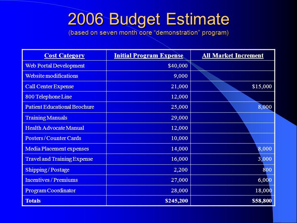 2006 Budget Estimate (based on seven month core demonstration program) Cost Category Initial Program ExpenseAll Market Increment Web Portal Developmen
