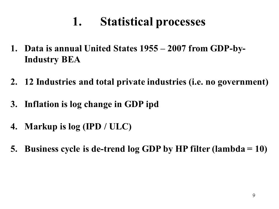 30 Graph 2: The Industry Markup– Annual 1955 to 2007