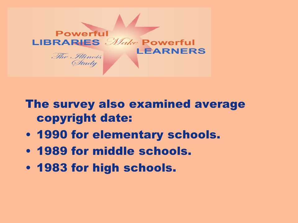 The survey also examined average copyright date: 1990 for elementary schools. 1989 for middle schools. 1983 for high schools.
