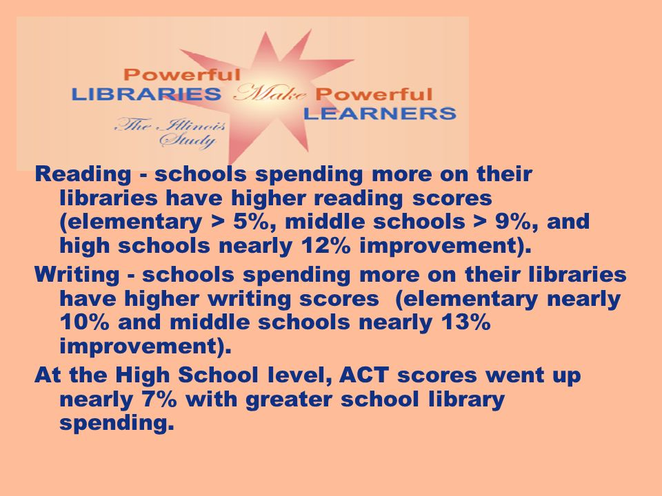 Reading - schools spending more on their libraries have higher reading scores (elementary > 5%, middle schools > 9%, and high schools nearly 12% impro