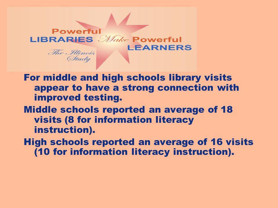 For middle and high schools library visits appear to have a strong connection with improved testing. Middle schools reported an average of 18 visits (