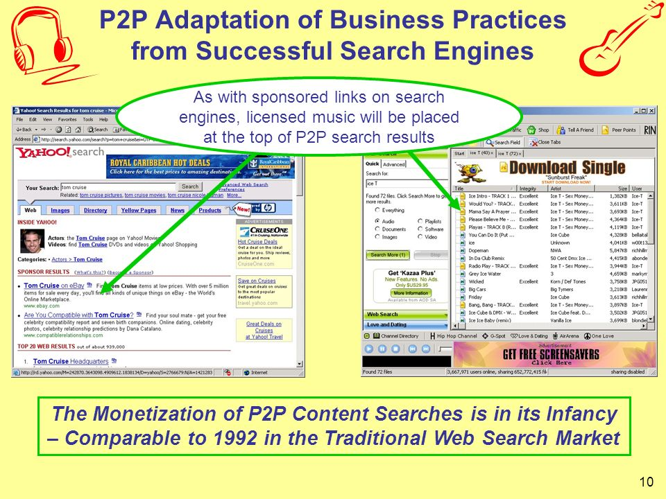 10 P2P Adaptation of Business Practices from Successful Search Engines As with sponsored links on search engines, licensed music will be placed at the