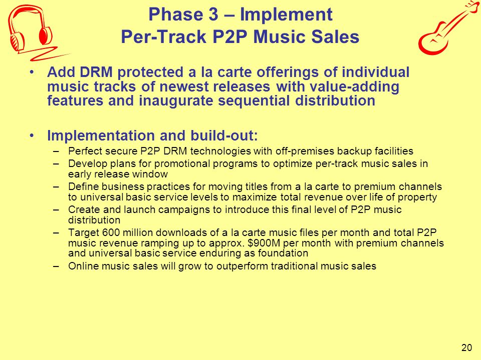 20 Phase 3 – Implement Per-Track P2P Music Sales Add DRM protected a la carte offerings of individual music tracks of newest releases with value-addin