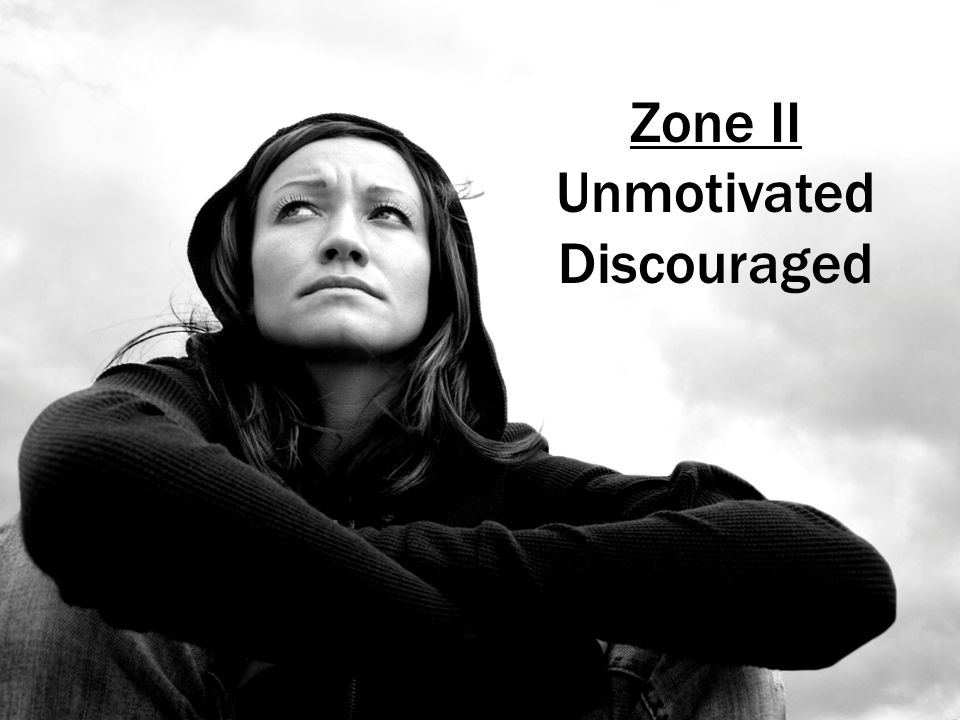 Zone II Unmotivated Discouraged