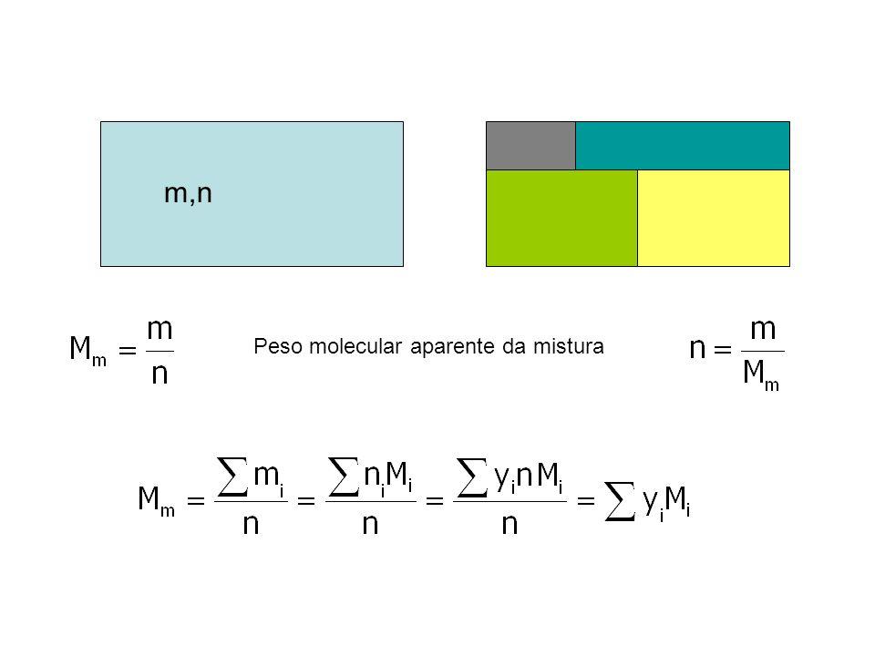Peso molecular aparente da mistura m,n