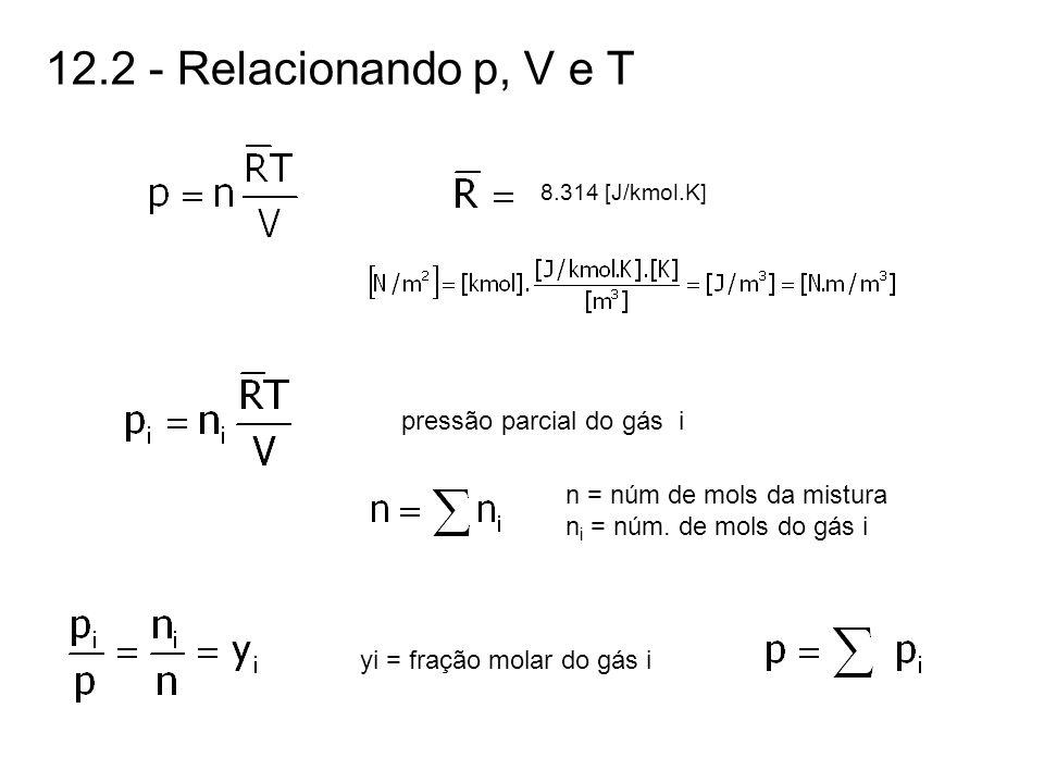 12.2 - Relacionando p, V e T n = núm de mols da mistura n i = núm. de mols do gás i 8.314 [J/kmol.K] pressão parcial do gás i yi = fração molar do gás